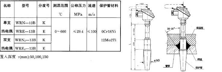 套管式热电阻作为温度测量和控制的传感器与显示
