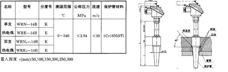 套管式热电阻作为温度测量和控制的传感器