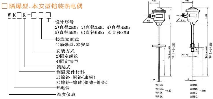 隔爆型,本安型热电偶的防爆标志表示方法 规